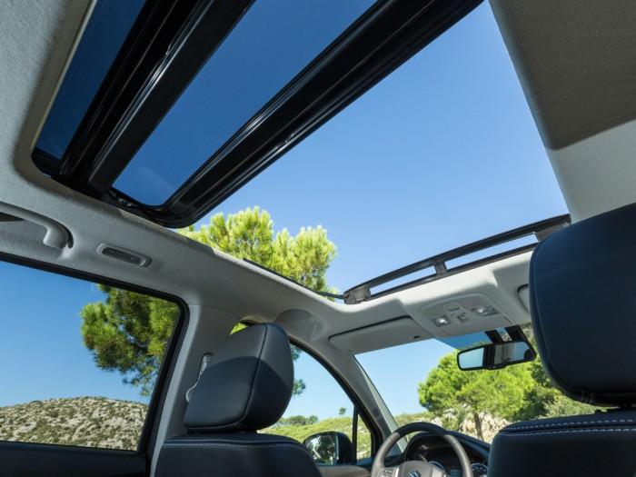 Панорамная крыша Suzuki SX4 New